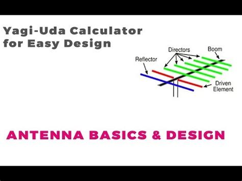 antenna design yagi uda calculator youtube