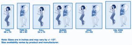 Bed Sizes Vs King Mattress Size Chart And Mattress Dimensions
