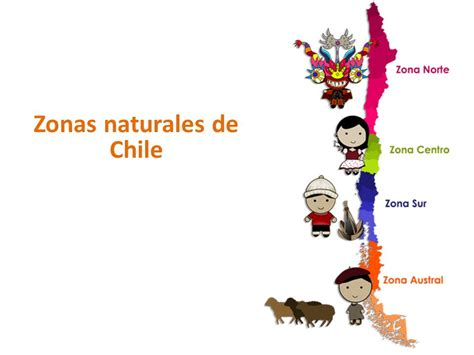 imagenes de las zonas naturales de chile profesora viviana brice 241 o segundo a 241 o b 225 sico ppt video