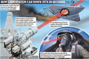 Star Blinds Uk Plans New Laser Weapons That Could Blast Drones From