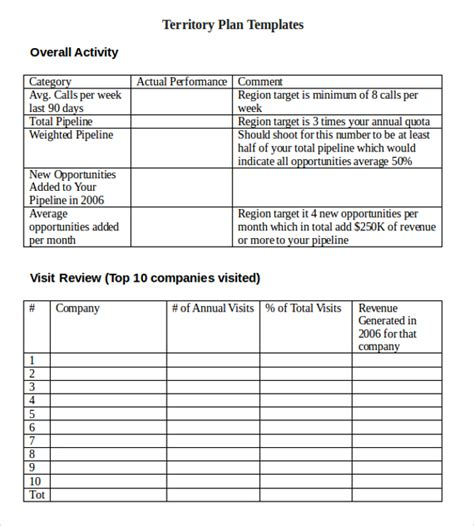 sle territory plan template 8 free documents in pdf