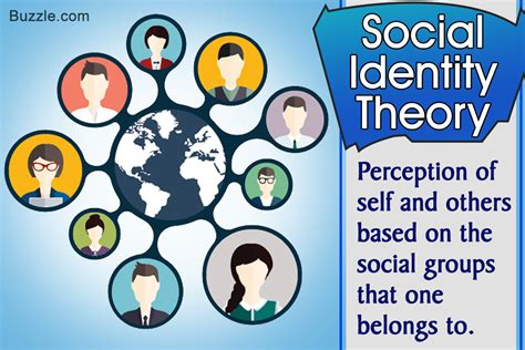 pattern identity theory social identity theory minutely explained with everyday