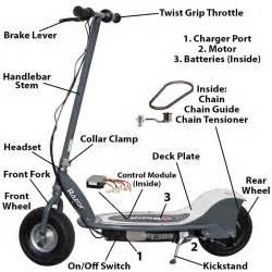 razor e150 electric scooter wiring diagram e free printable wiring diagrams