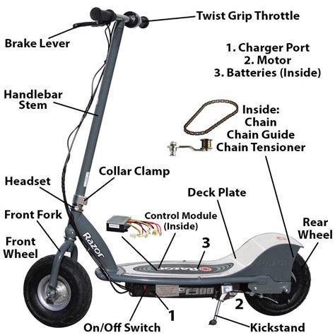 razor electric motorcycle wiring diagram wiring diagram