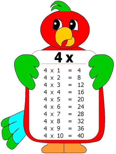 fotos tabla de multiplicar del 4 tabla de multiplicar del 4