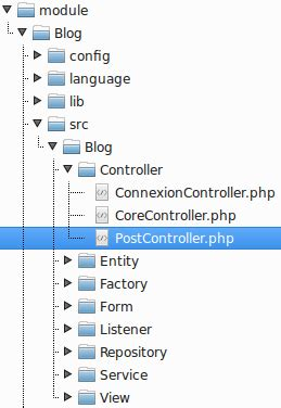 zend framework 2 different layout per module comment choisir son framework view layout zend