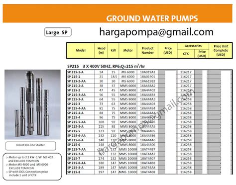 List Pompa Submersible harga pompa grundfos grundfos submersible type sp pompa khusus sumur dalam