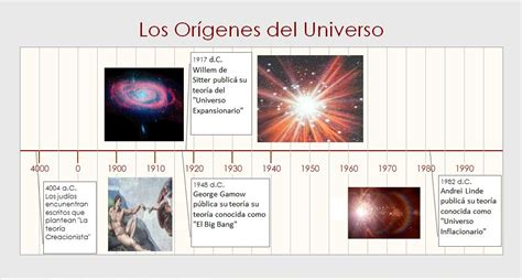 orgenes el universo origen del universo teoria del big bang canal historia trends fashions
