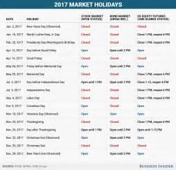Calendar 2018 List 2017 Us Market Hours Calendar Business Insider