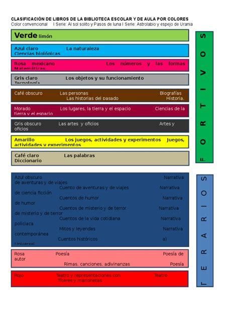 la biblioteca de los b01mtv3x01 clasificaci 243 n de libros de la biblioteca escolar y de aula por colores 2