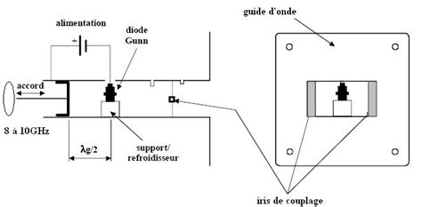 equivalent transistor for c2570 gunn diode lecture notes 28 images ppt the gunn diode powerpoint presentation id 3766133