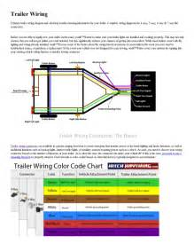 trailer wiring colors hooking up a how to guide for with trailers