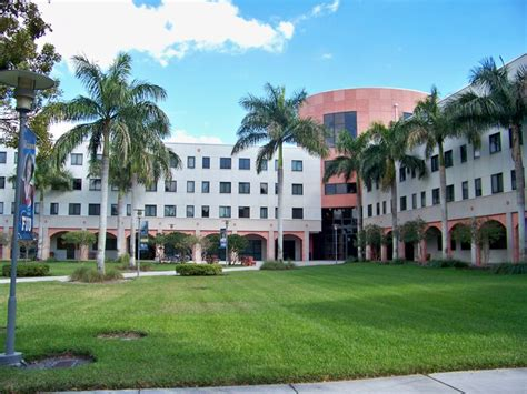 Fiu Mba Start Date by Best Bachelor S In Business Administration Degree