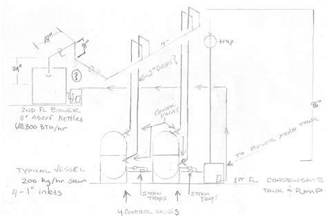 steam piping diagram wiring diagram schemes