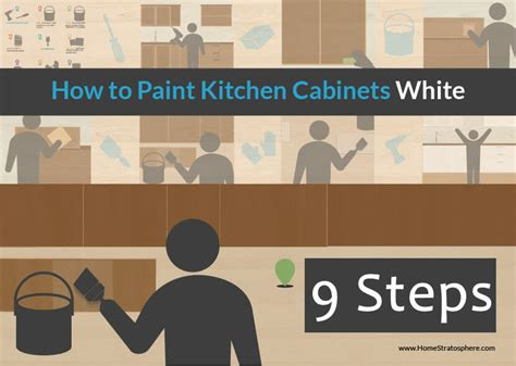 how to paint kitchen cabinets white diy tutorial
