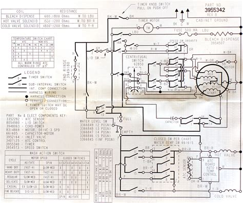 kenmore elite washing machine wiring diagram admiral