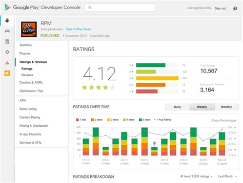 apps developer console play developer console unveils new tools for