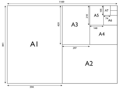 letter paper size the most common paper sizes explained with dimensions 1434