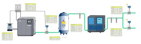 comate compressor   process control system