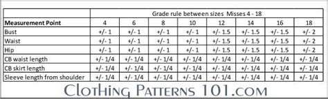 pattern grading guidelines 8 best apparel spec sheets images on pinterest fashion
