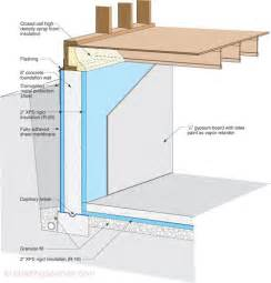 best way to insulate concrete basement walls 25 best ideas about insulated concrete forms on