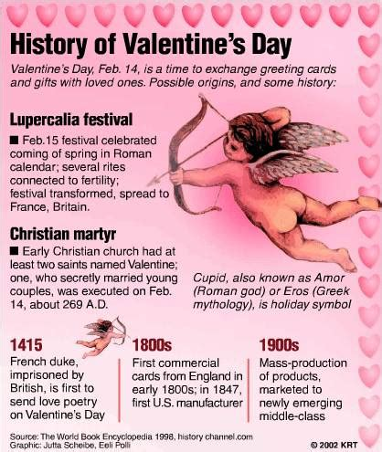 valentines day interesting facts s day favorite facts history traditions