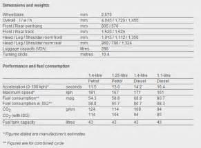 Kia Sorento Boot Dimensions Kia Sorento Dimensions 2017 Ototrends Net