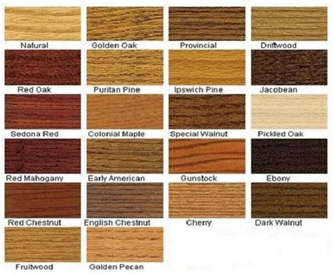 best 25 wood stain colors ideas on stain colors wood stain colors minwax and wood