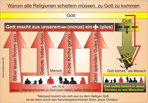 Lebenslauf Muster Jurastudent Martin Luther Lebenslauf Geogrophische Darstellung Martin