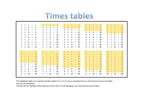 printable times tables free printable times tables