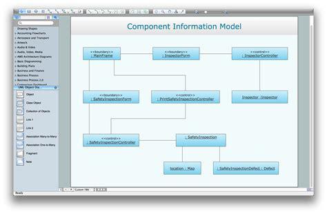 uml editor uml sequence diagram help desk uml use diagrams