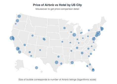 airbnb us airbnb vs hotels a price comparison