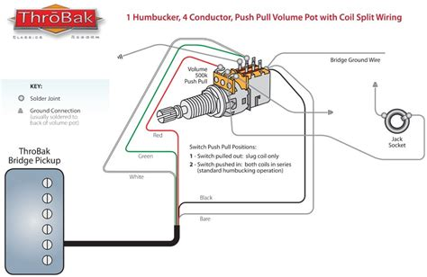 telecaster wiring diagram for two with push pull pots 28