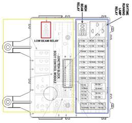 2006 Jeep Liberty Fuse Box Diagram 88 Toyota Camry Wiring Diagram Get Free Image About