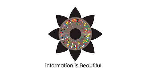 information is beautiful new 0007492898 information is beautiful