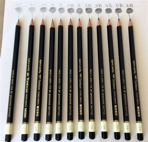 Drawing Pencils by The Drawing Pencil Guide Travelling Banana