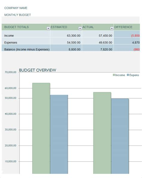 marketing budget template 17 free word excel pdf documents