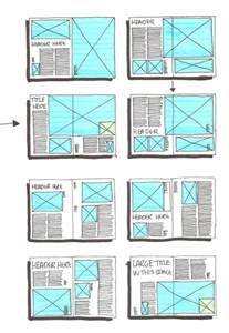 layout design grid layout sketches on pinterest magazine layouts layout and editorial layout