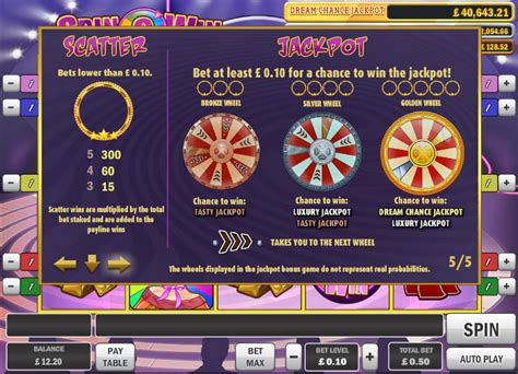 Spin To Win Money - understanding how online slots games work