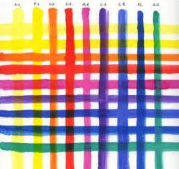 acrylic paint mixing colors chart