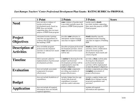 Professional Development Plan Template Simple Screenshoot Teacher Ideastocker Professional Development Plan Template