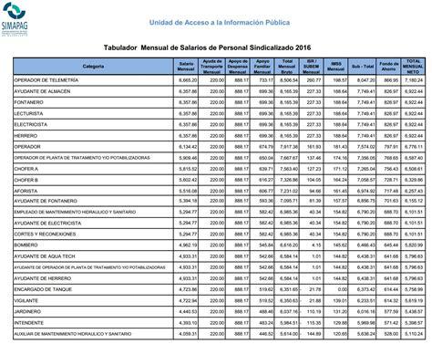 tabulador de sueldos y salarios 2016 del gobierno federal simapag tabulador