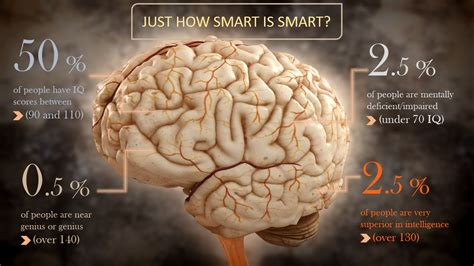 the smartest in the world top 10 smartest in the world iq test accomplishment