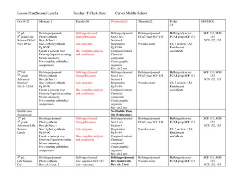 middle school lesson plan template lesson plan in high school science lesson plan in