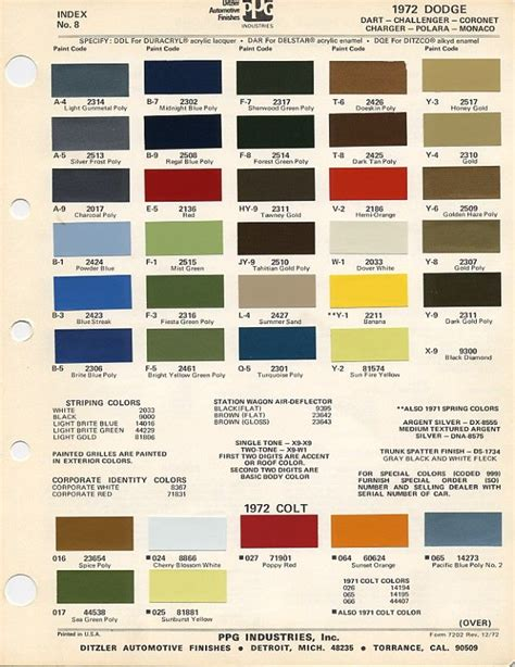 1972 dodge color chart cars