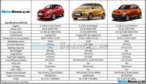 Maruti swift vs mahindra kuv100 vs hyundai grand i10 spec comparison
