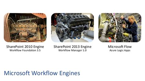 microsoft workflow engine going with the flow rationalizing the workflow options in
