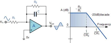 integrator circuit graph op integrator operational lifier integrator