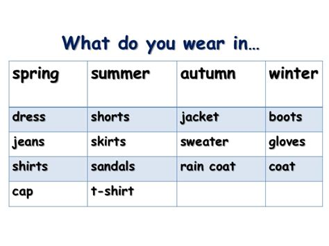 what does to you the weather and clothes