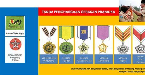Tanda Harian Pramuka T1310 2 tanda kehormatan penghargaan gerakan pramuka